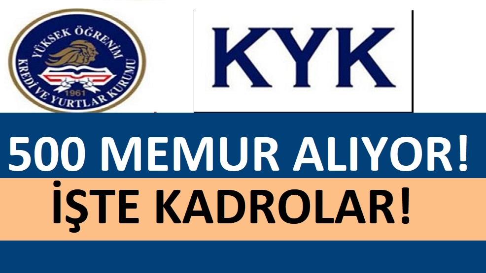 Gençlik ve Spor Bakanlığı'nın 500 KYK Yurt Yönetim Personeli alımı