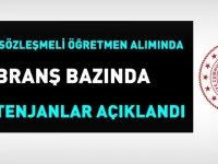 Ocak 2020 Sözleşmeli Öğretmen Atama Kontenjanları