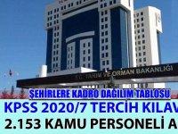 KPSS 2020/7 Tercih Kılavuzu Yayınlandı!