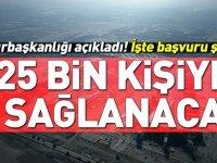 İstanbul 3.Havalimanına 225 Bin KAMUDAN KARİYER Personel Alınacak !