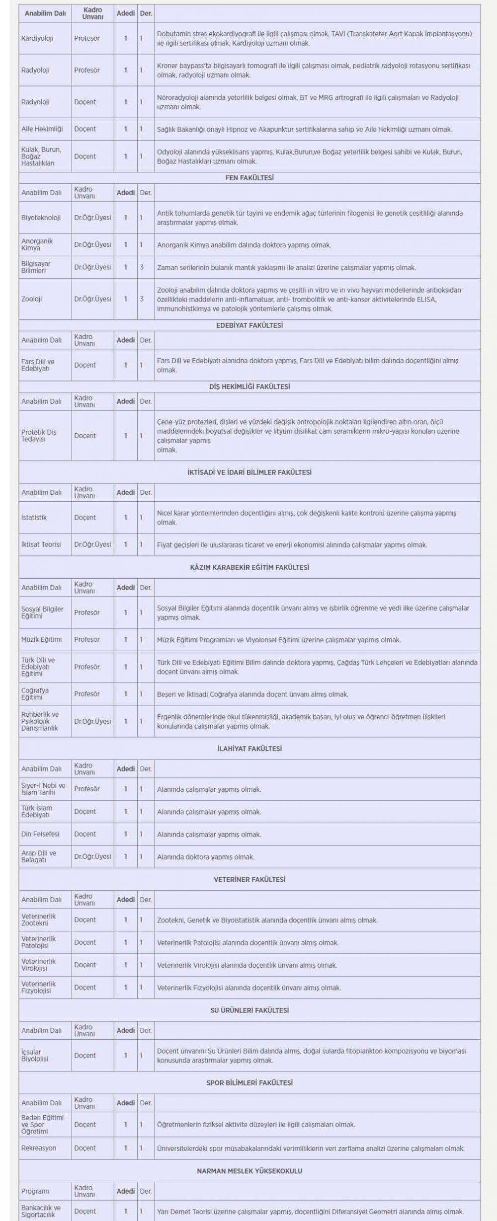 ataturk-universitesi-30-oyretim-uyesi-alyyor---yok705775.jpg