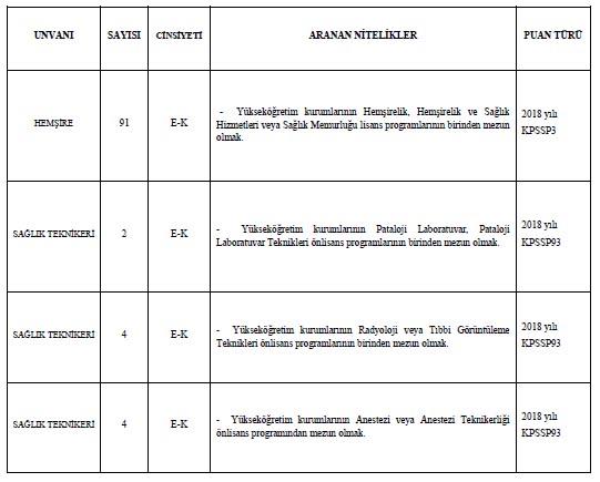 malatya-inonu-universitesi-saglik-teknikeri-ve-hemsire-sozlesmeli-personel-alimi-.jpg